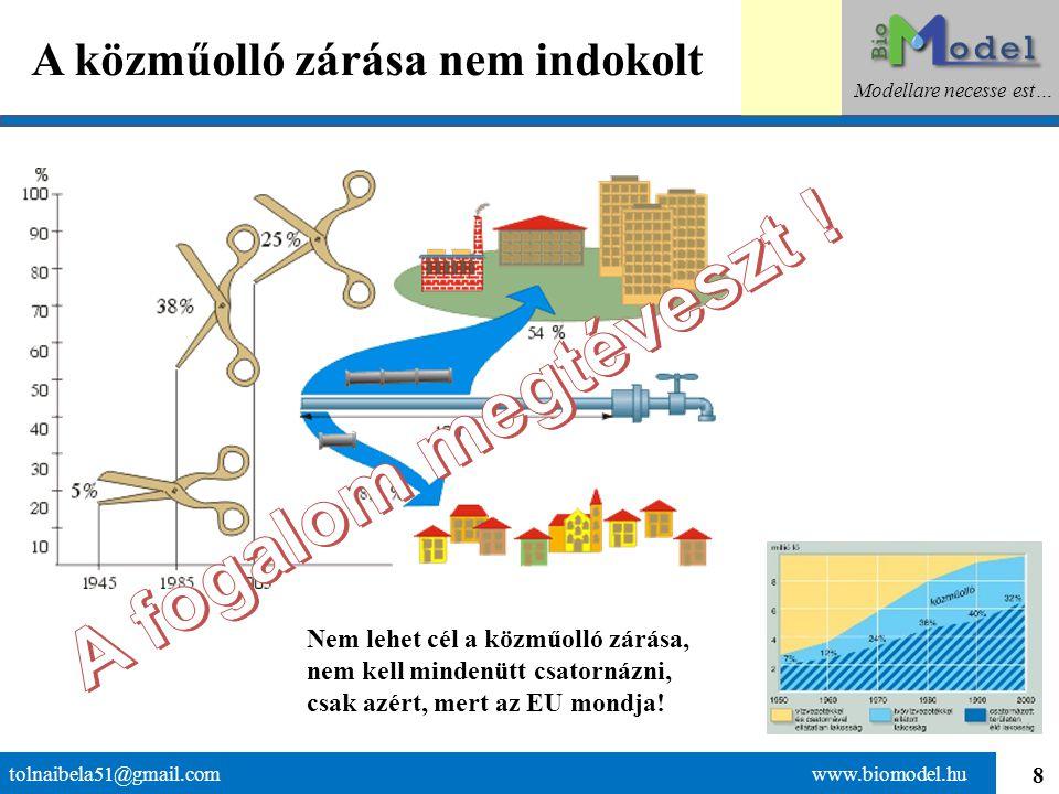 8 A közműolló zárása nem indokolt tolnaibela51@gmail.com www.biomodel.hu Modellare necesse est… Nem lehet cél a közműolló zárása, nem kell mindenütt csatornázni, csak azért, mert az EU mondja!