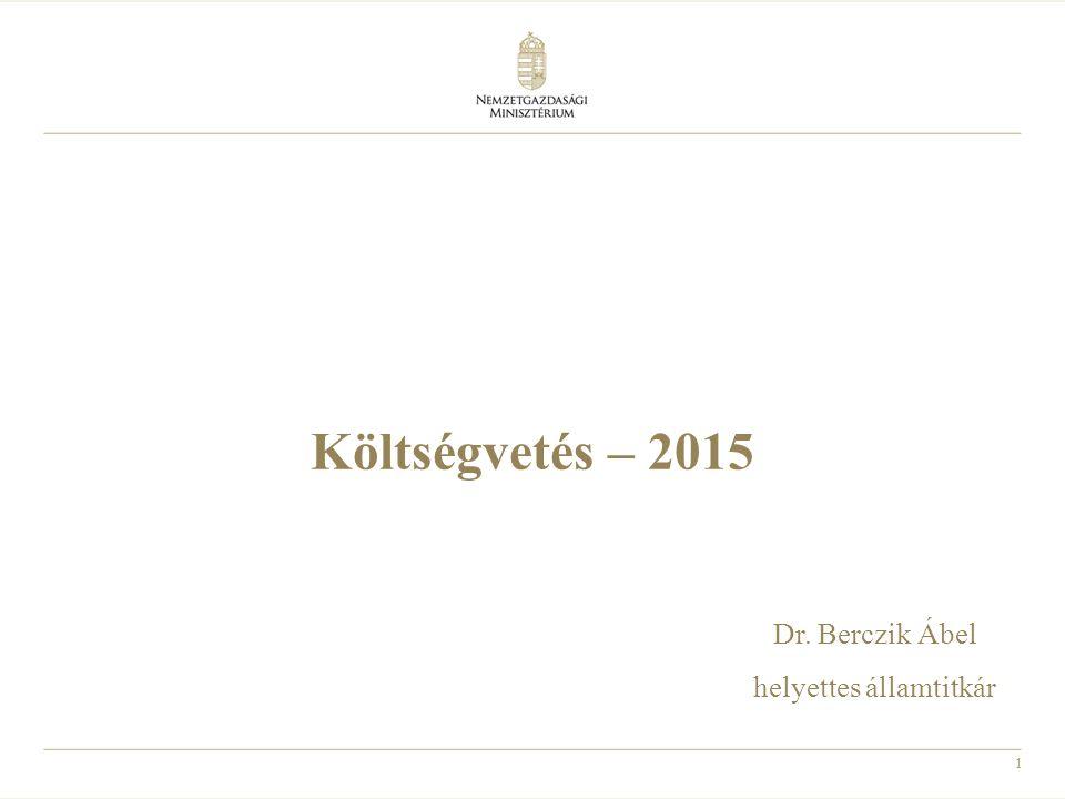 1 Költségvetés – 2015 Dr. Berczik Ábel helyettes államtitkár
