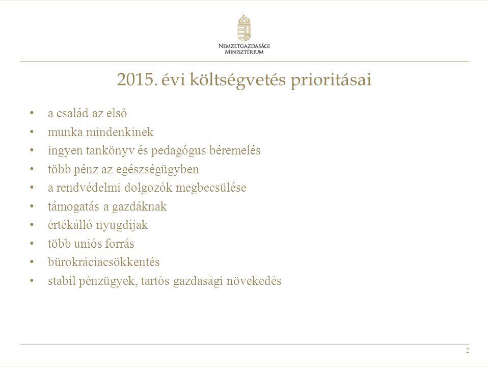 2 2015. évi költségvetés prioritásai a család az első munka mindenkinek ingyen tankönyv és pedagógus béremelés több pénz az egészségügyben a rendvédel