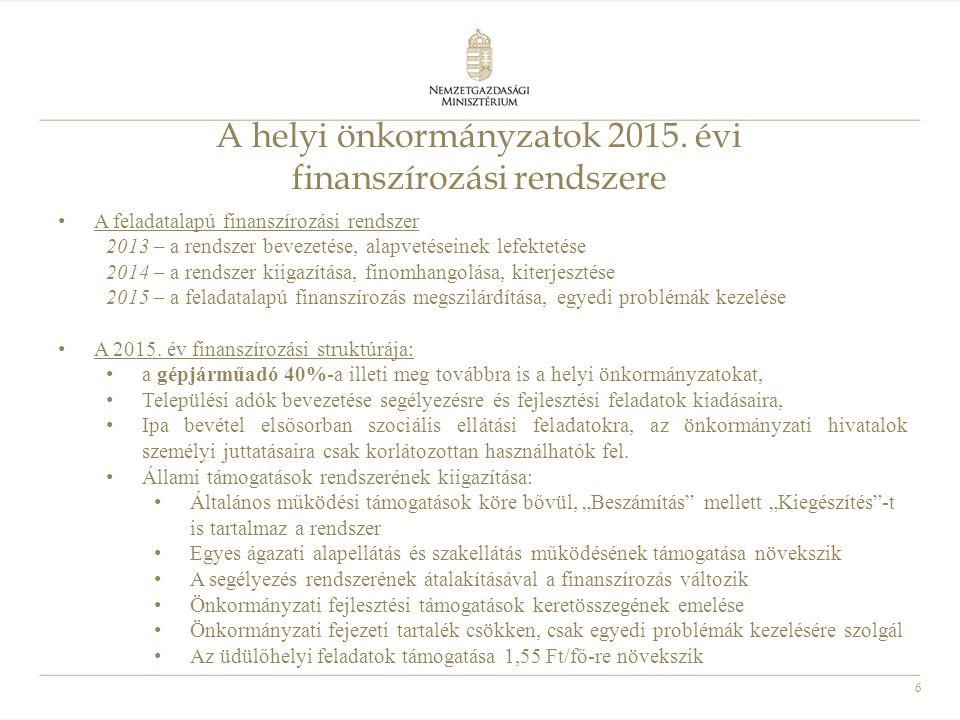 6 A helyi önkormányzatok 2015. évi finanszírozási rendszere A feladatalapú finanszírozási rendszer 2013 – a rendszer bevezetése, alapvetéseinek lefekt
