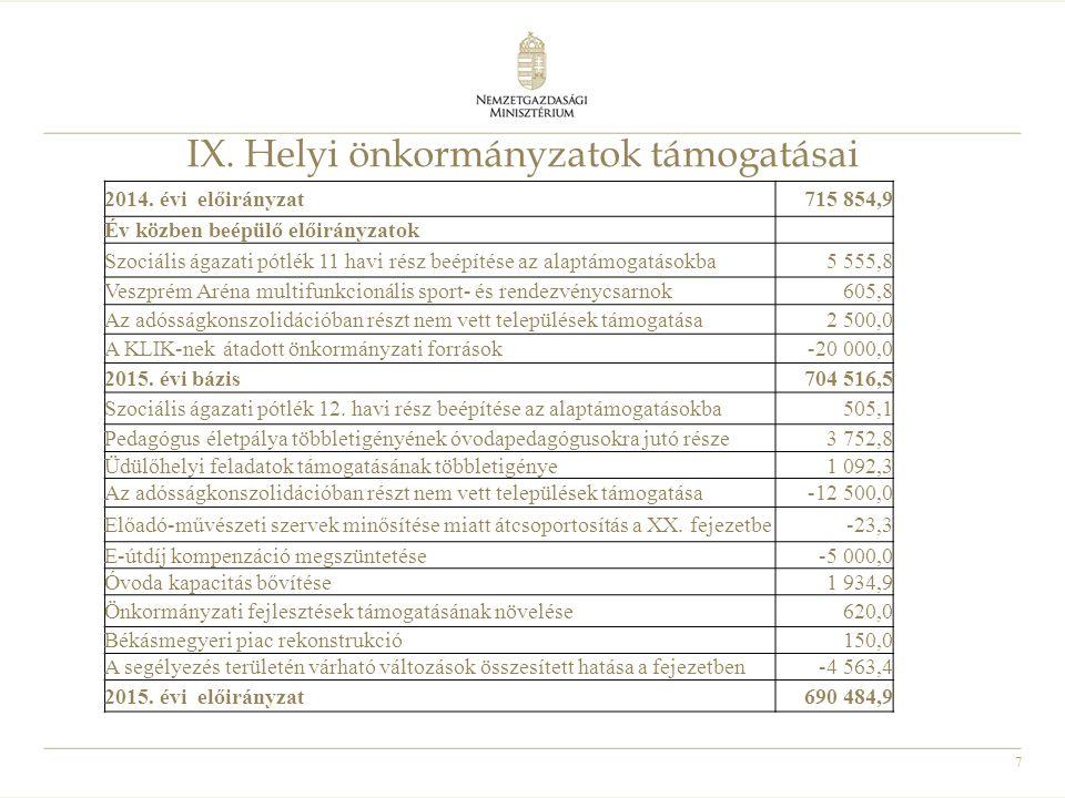 7 IX. Helyi önkormányzatok támogatásai 2014. évi előirányzat715 854,9 Év közben beépülő előirányzatok Szociális ágazati pótlék 11 havi rész beépítése