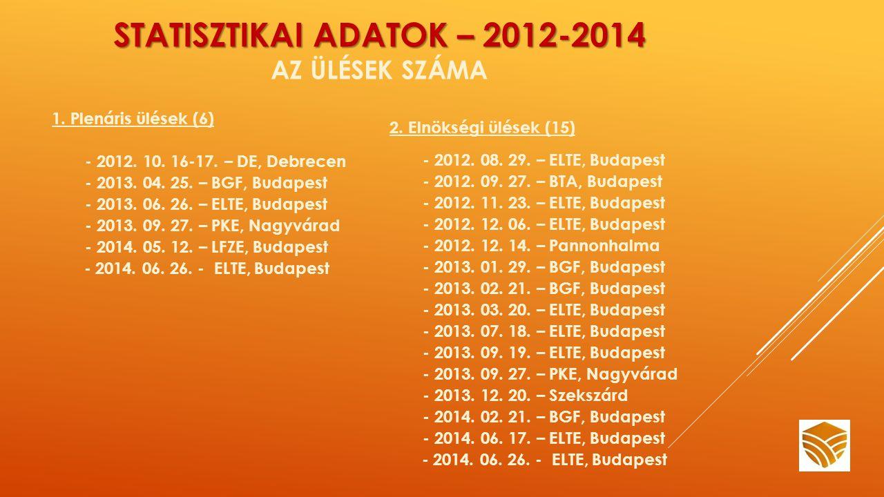 STATISZTIKAI ADATOK – 2012-2014 STATISZTIKAI ADATOK – 2012-2014 AZ ÜLÉSEK SZÁMA 1.