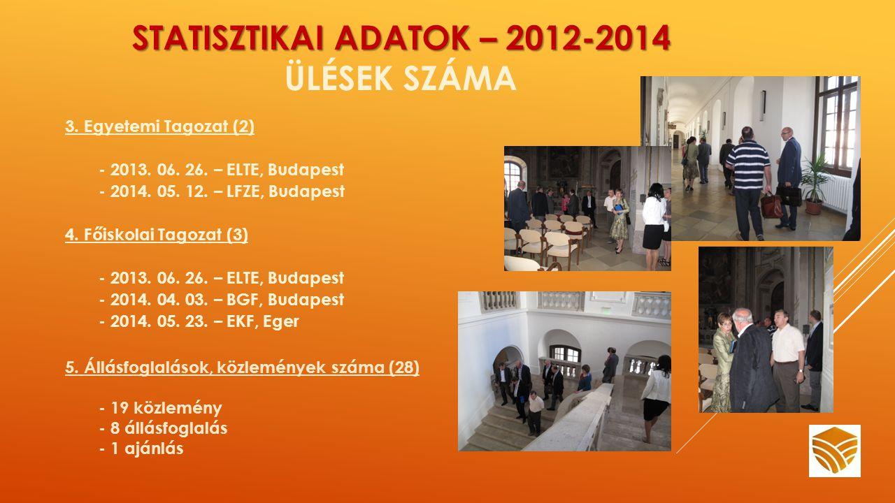 STATISZTIKAI ADATOK – 2012-2014 STATISZTIKAI ADATOK – 2012-2014 ÜLÉSEK SZÁMA 3.