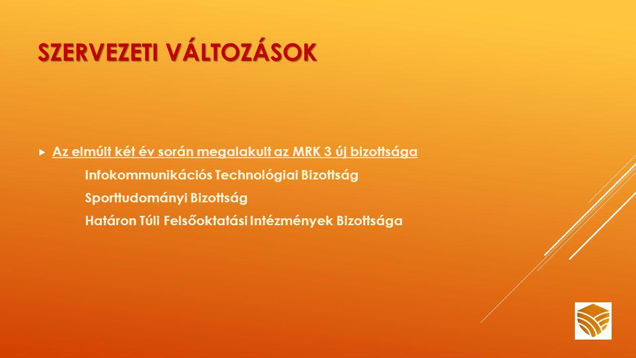 SZERVEZETI VÁLTOZÁSOK  Az elmúlt két év során megalakult az MRK 3 új bizottsága Infokommunikációs Technológiai Bizottság Sporttudományi Bizottság Határon Túli Felsőoktatási Intézmények Bizottsága