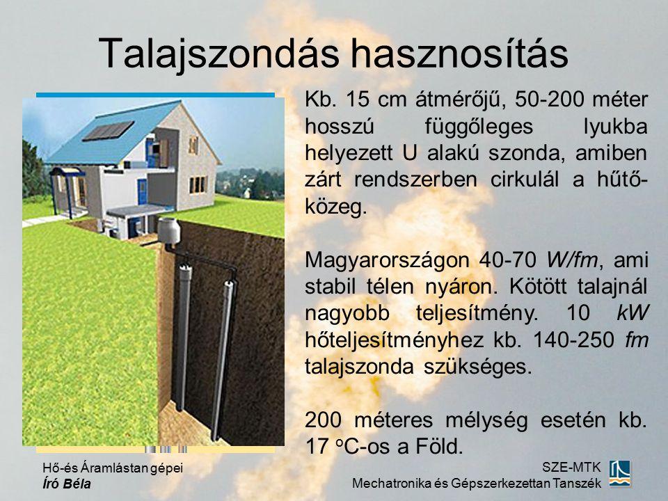 Hő-és Áramlástan gépei Író Béla SZE-MTK Mechatronika és Gépszerkezettan Tanszék Talajszondás hasznosítás Kb. 15 cm átmérőjű, 50-200 méter hosszú függő