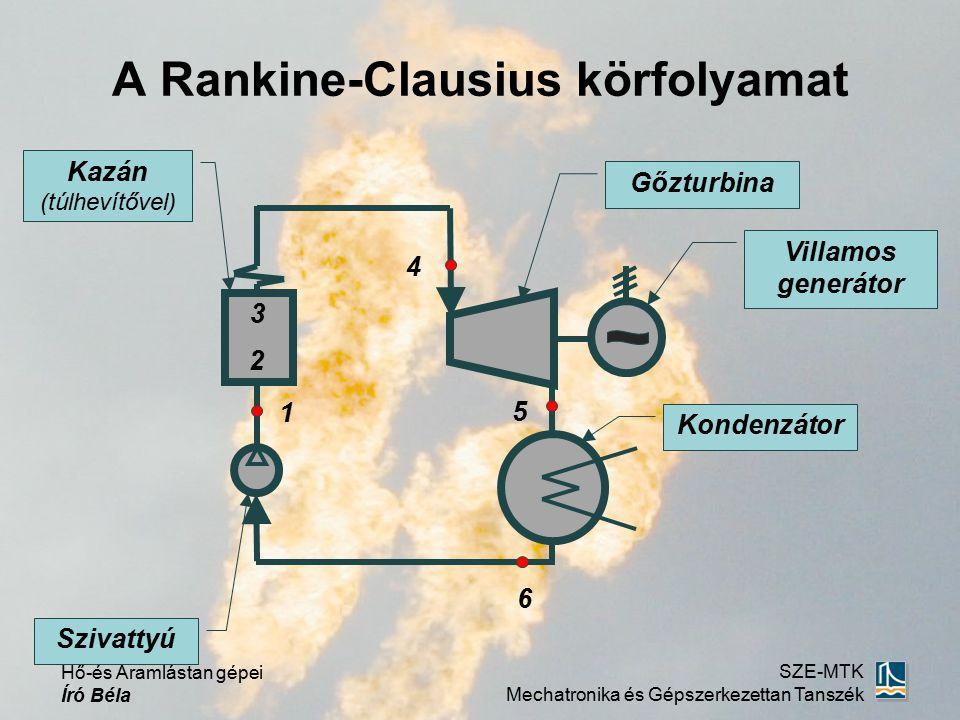 Hő-és Áramlástan gépei Író Béla SZE-MTK Mechatronika és Gépszerkezettan Tanszék 1 3 2 4 5 A Rankine-Clausius körfolyamat 1 3 2 4 5 6 T(K) s (J/kg·K) 1 2 3 4 5 6 1-2 Folyadékhevítés2-3 Elgőzölgés3-4 Túlhevítés 4-5 Expanzió5-6 Kondenzáció6-1 Szivattyúzás