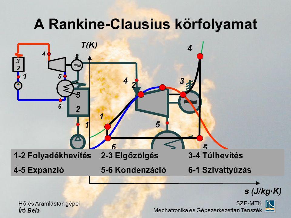 Hő-és Áramlástan gépei Író Béla SZE-MTK Mechatronika és Gépszerkezettan Tanszék A Rankine-Clausius körfolyamat 1 3 2 4 5 6 i (J/kg) s (J/kg·K) 1-2 Folyadékhevítés 2-3 Elgőzölgés 3-4 Túlhevítés 4-5 Expanzió 5-6 Kondenzáció 6-1 Szivattyúzás 1 3 4 5 6 2