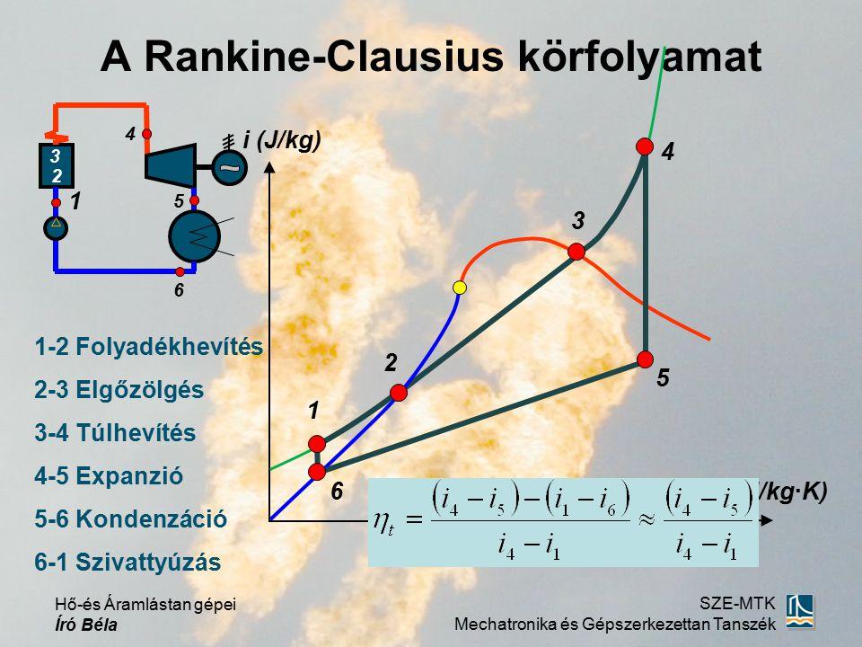 Hő-és Áramlástan gépei Író Béla SZE-MTK Mechatronika és Gépszerkezettan Tanszék A Rankine-Clausius körfolyamat 1 3 2 4 5 6 i (J/kg) s (J/kg·K) 1-2 Fol