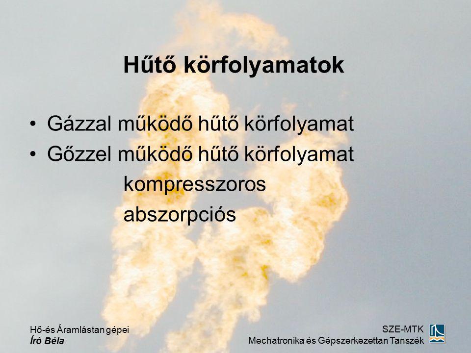 Hő-és Áramlástan gépei Író Béla SZE-MTK Mechatronika és Gépszerkezettan Tanszék Talajszondás hasznosítás Kb.