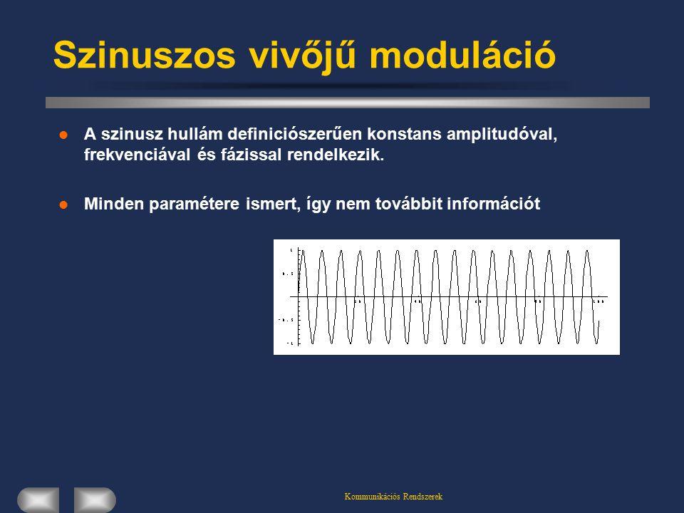Kommunikációs Rendszerek Szinuszos vivőjű moduláció A szinusz hullám definiciószerűen konstans amplitudóval, frekvenciával és fázissal rendelkezik. Mi