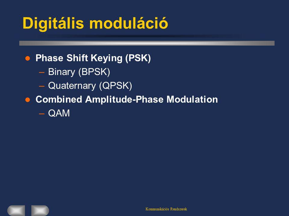 Kommunikációs Rendszerek Digitális moduláció Phase Shift Keying (PSK) –Binary (BPSK) –Quaternary (QPSK) Combined Amplitude-Phase Modulation –QAM