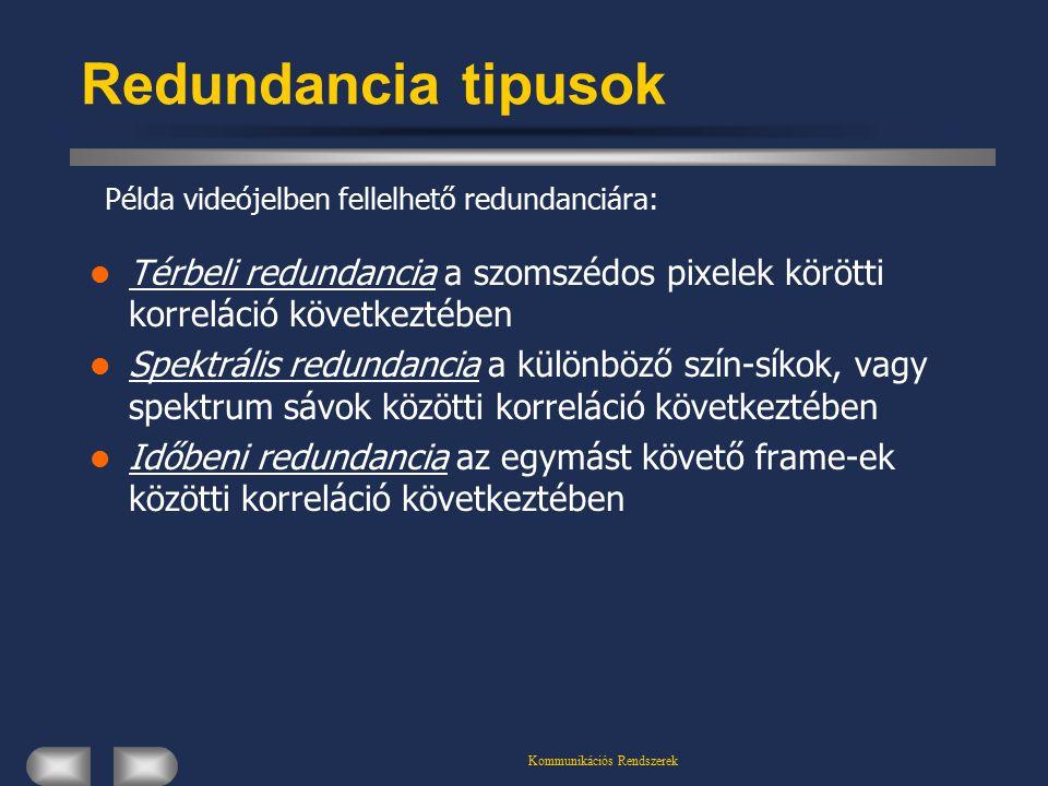 Kommunikációs Rendszerek Redundancia tipusok Térbeli redundancia a szomszédos pixelek körötti korreláció következtében Spektrális redundancia a különb