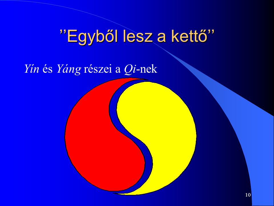 10 ''Egyből lesz a kettő'' Yín és Yáng részei a Qi-nek
