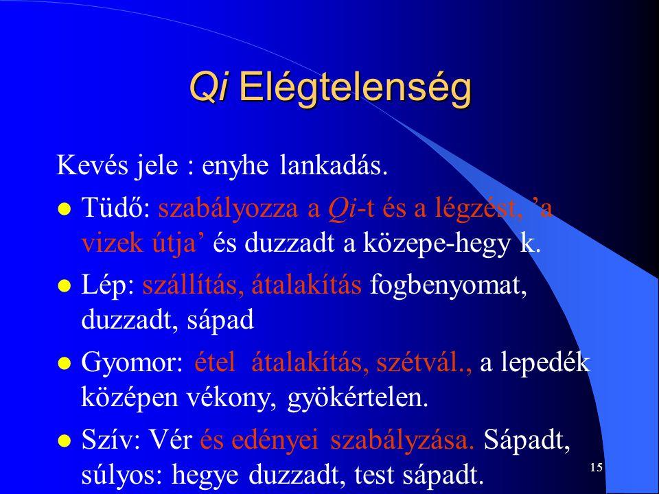 15 Qi Elégtelenség Kevés jele : enyhe lankadás. l Tüdő: szabályozza a Qi-t és a légzést, 'a vizek útja' és duzzadt a közepe-hegy k. l Lép: szállítás,