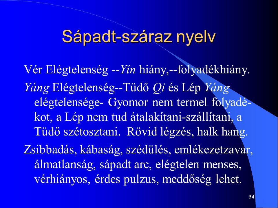 54 Sápadt-száraz nyelv Vér Elégtelenség --Yín hiány,--folyadékhiány. Yáng Elégtelenség--Tüdő Qi és Lép Yáng elégtelensége- Gyomor nem termel folyadé-