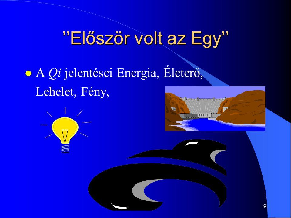 9 ''Először volt az Egy'' l A Qi jelentései Energia, Életerő, Lehelet, Fény,