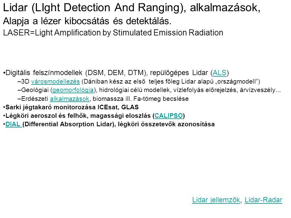 Lidar (LIght Detection And Ranging), alkalmazások, Alapja a lézer kibocsátás és detektálás. LASER=Light Amplification by Stimulated Emission Radiation