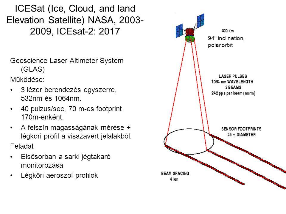 ICESat (Ice, Cloud, and land Elevation Satellite) NASA, 2003- 2009, ICEsat-2: 2017 Geoscience Laser Altimeter System (GLAS) Működése: 3 lézer berendez