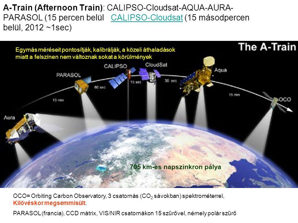A-Train (Afternoon Train): CALIPSO-Cloudsat-AQUA-AURA- PARASOL (15 percen belül CALIPSO-Cloudsat (15 másodpercen belül, 2012 ~1sec)CALIPSO-Cloudsat OC