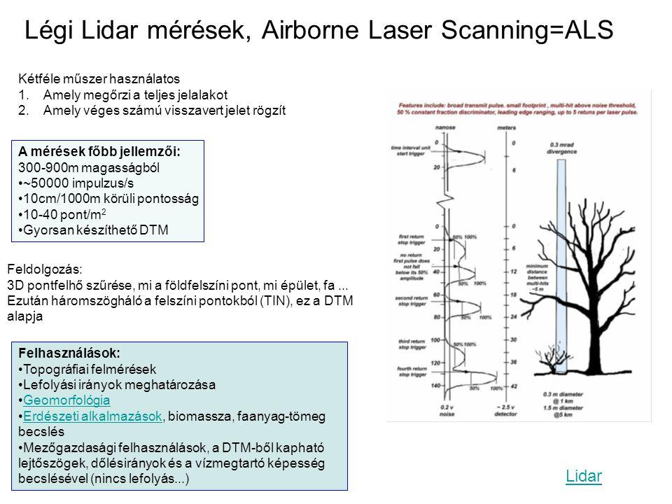 Légi Lidar mérések, Airborne Laser Scanning=ALS Kétféle műszer használatos 1.Amely megőrzi a teljes jelalakot 2.Amely véges számú visszavert jelet rög