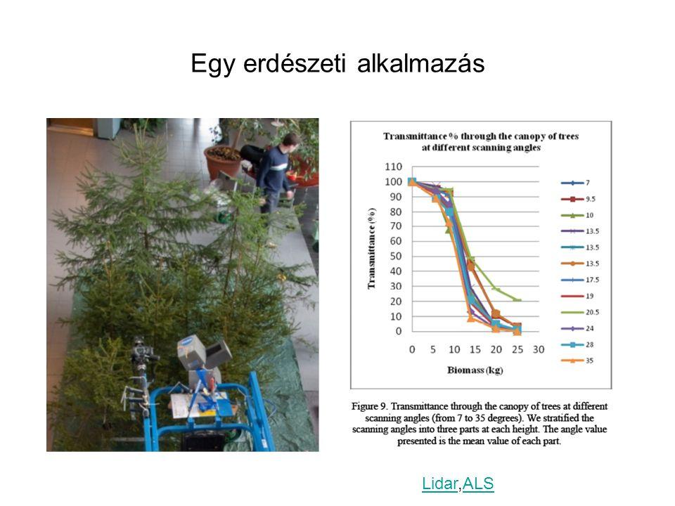 Egy erdészeti alkalmazás LidarLidar,ALSALS