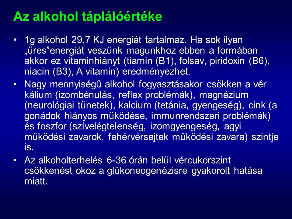 """Az alkohol táplálóértéke 1g alkohol 29,7 KJ energiát tartalmaz. Ha sok ilyen """"üres""""energiát veszünk magunkhoz ebben a formában akkor ez vitaminhiányt"""