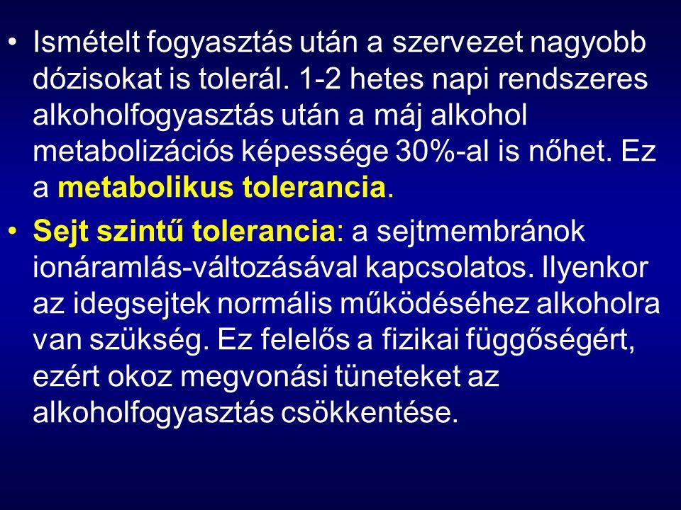 Magatartási tolerancia Bizonyos véralkohol szint a vártnál kevésbé befolyásolja az egyén viselkedését.