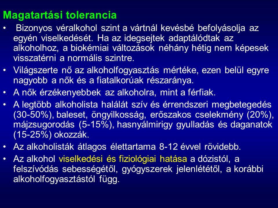 Magatartási tolerancia Bizonyos véralkohol szint a vártnál kevésbé befolyásolja az egyén viselkedését. Ha az idegsejtek adaptálódtak az alkoholhoz, a