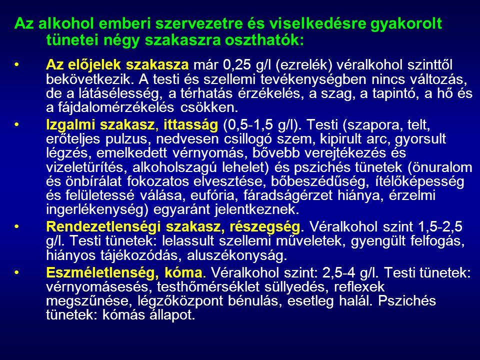 Az alkohol emberi szervezetre és viselkedésre gyakorolt tünetei négy szakaszra oszthatók: Az előjelek szakasza már 0,25 g/l (ezrelék) véralkohol szint