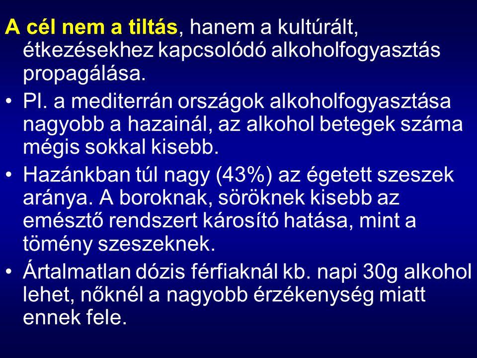 A cél nem a tiltás, hanem a kultúrált, étkezésekhez kapcsolódó alkoholfogyasztás propagálása. Pl. a mediterrán országok alkoholfogyasztása nagyobb a h