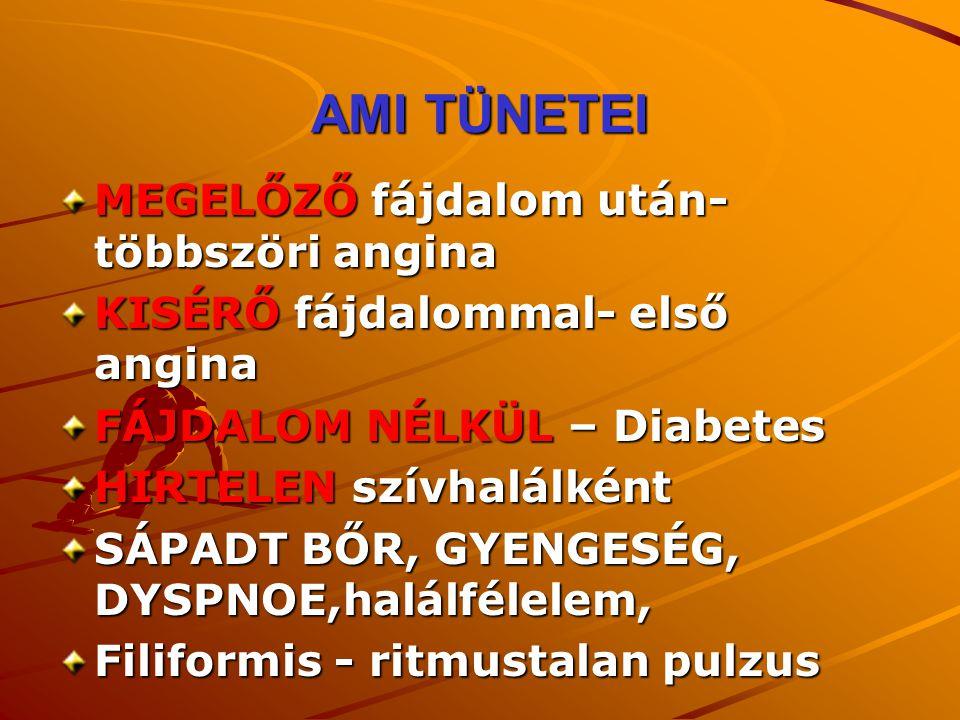 AMI TÜNETEI MEGELŐZŐ fájdalom után- többszöri angina KISÉRŐ fájdalommal- első angina FÁJDALOM NÉLKÜL – Diabetes HIRTELEN szívhalálként SÁPADT BŐR, GYE