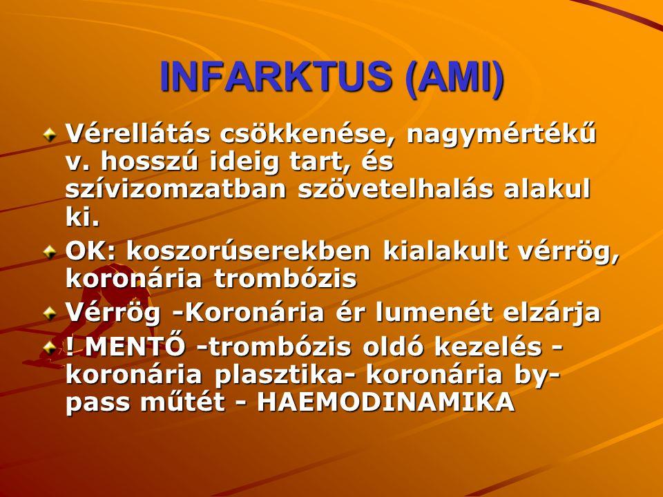 INFARKTUS (AMI) Vérellátás csökkenése, nagymértékű v. hosszú ideig tart, és szívizomzatban szövetelhalás alakul ki. OK: koszorúserekben kialakult vérr