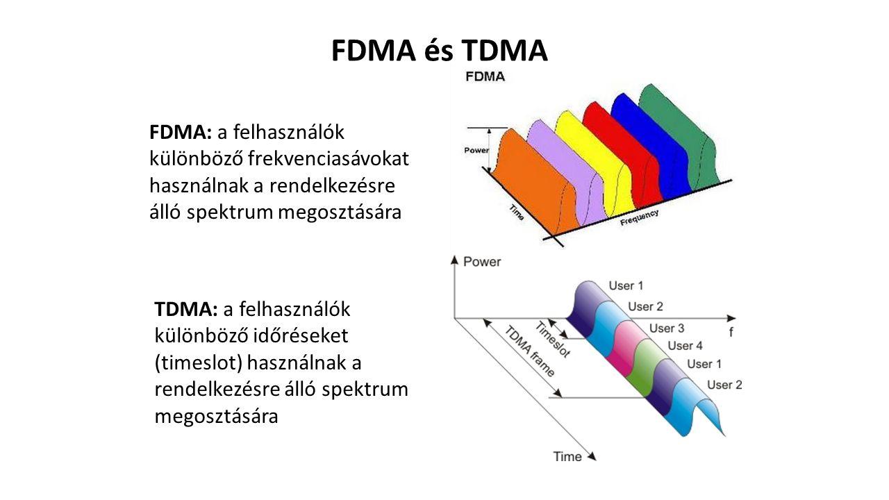 FDMA: a felhasználók különböző frekvenciasávokat használnak a rendelkezésre álló spektrum megosztására TDMA: a felhasználók különböző időréseket (timeslot) használnak a rendelkezésre álló spektrum megosztására FDMA és TDMA