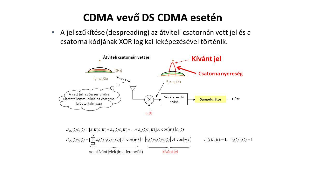 f(Hz) Kívánt jel f c =  c /2  c 1 (t) f c =  c /2  Sáváteresztő szűrő A vett jel az összes vivőre ültetett kommunikációs csatorna jelét tartalmazza  A jel szűkítése (despreading) az átviteli csatornán vett jel és a csatorna kódjának XOR logikai leképezésével történik.