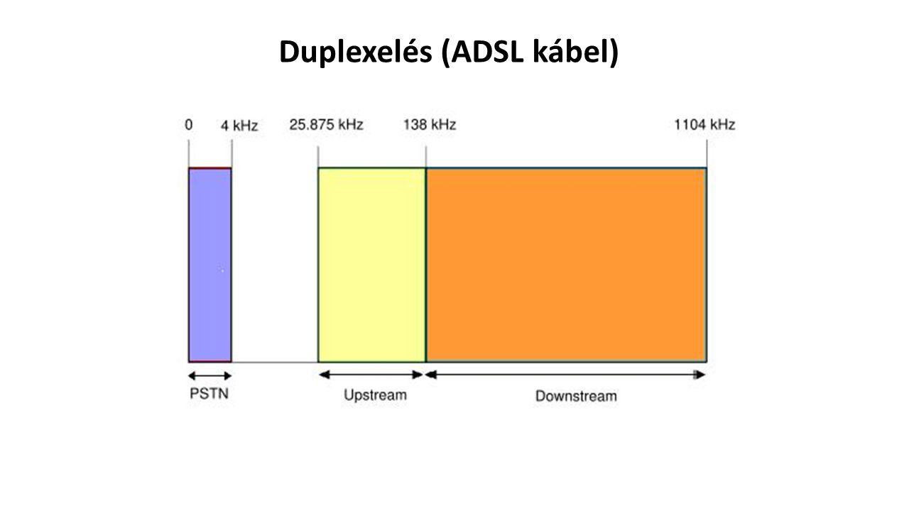 Duplexelés (ADSL kábel)