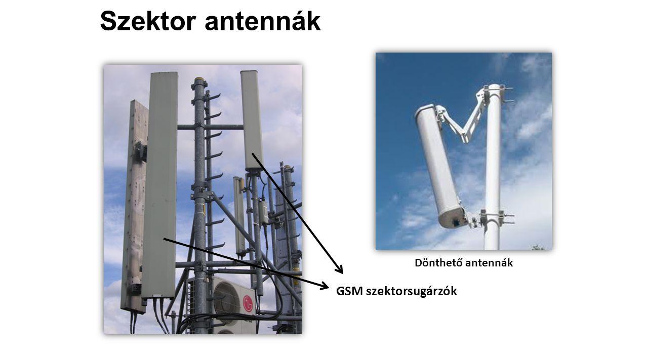 GSM szektorsugárzók Dönthető antennák Szektor antennák