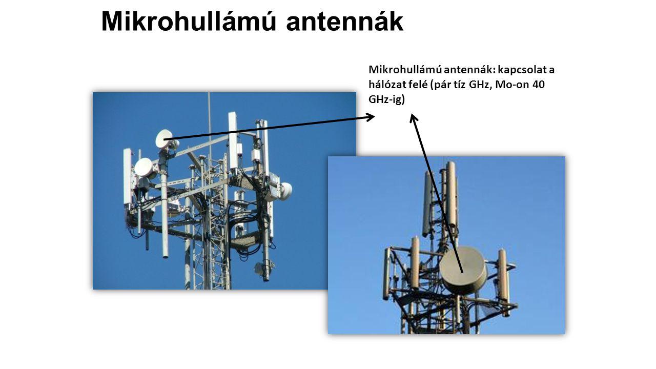 Mikrohullámú antennák: kapcsolat a hálózat felé (pár tíz GHz, Mo-on 40 GHz-ig) Mikrohullámú antennák