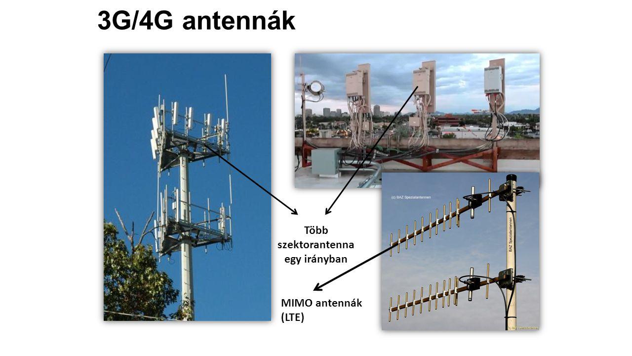 MIMO antennák (LTE) Több szektorantenna egy irányban 3G/4G antennák
