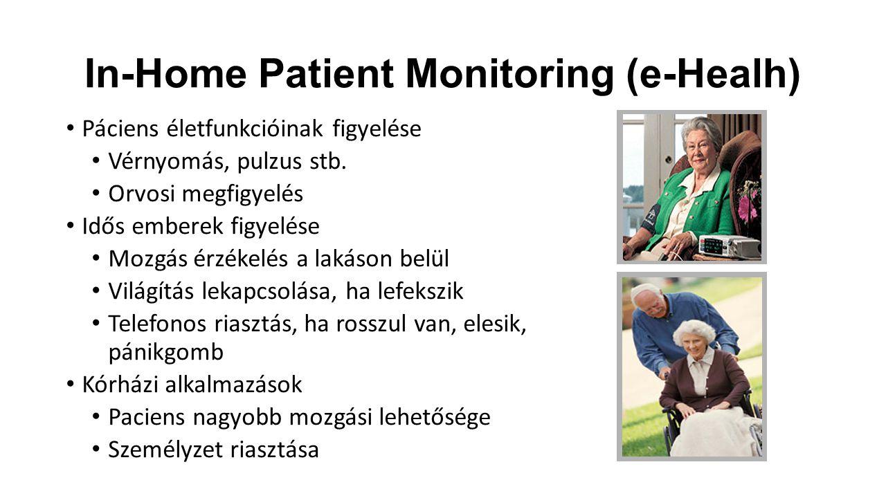 In-Home Patient Monitoring (e-Healh) Páciens életfunkcióinak figyelése Vérnyomás, pulzus stb.