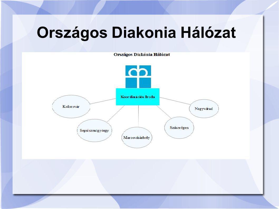 Országos Diakonia Hálózat