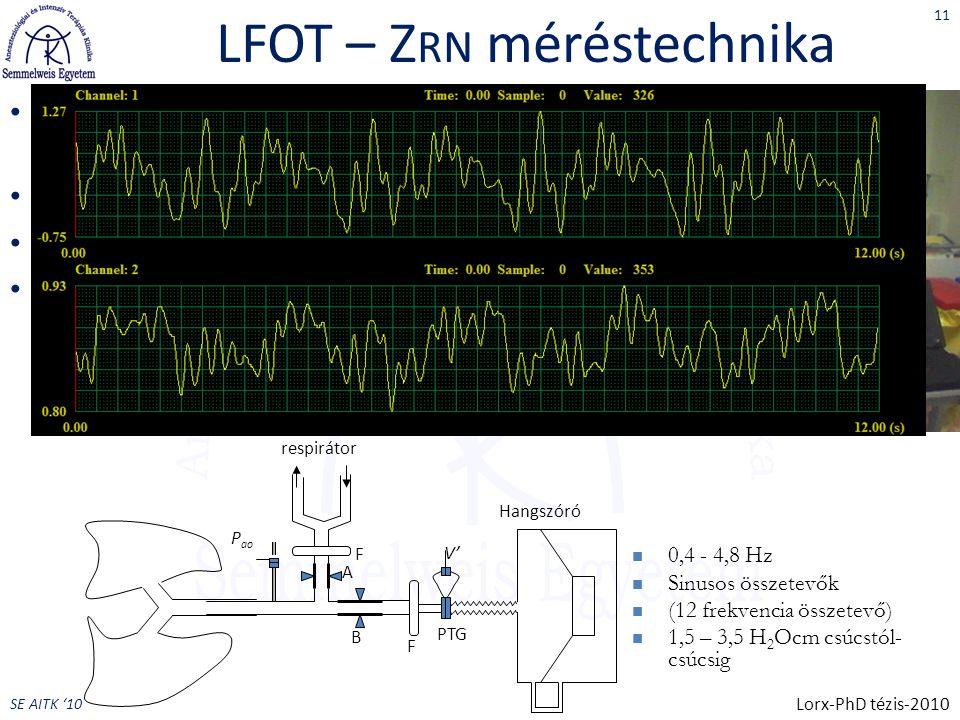 SE AITK '10 LFOT – Z RN méréstechnika alacsony frekvenciás kényszerített oszcilláció (LFOT) szedált/relaxált betegek PEEP: 3, 5, 7, 10, 13 H 2 Ocm kilégzés vége után 12 sec apnoéban mérés 11 A B F F PTG respirátor P ao V' Hangszóró 0,4 - 4,8 Hz Sinusos összetevők (12 frekvencia összetevő) 1,5 – 3,5 H 2 Ocm csúcstól- csúcsig Lorx-PhD tézis-2010
