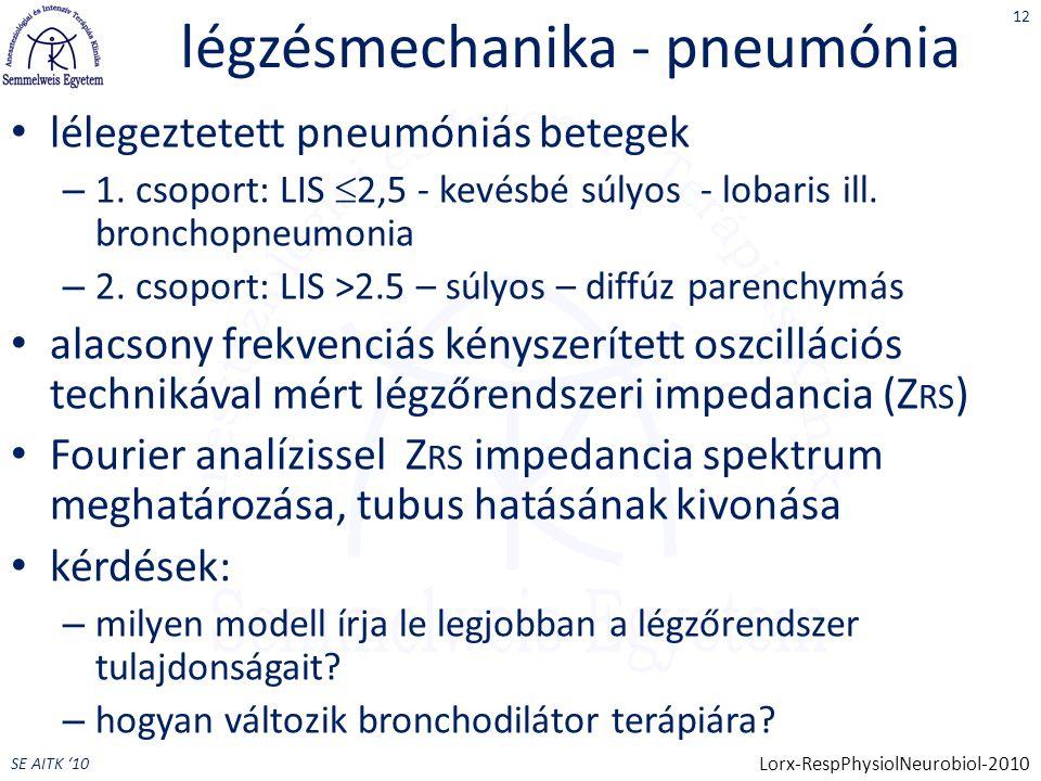 SE AITK '10 légzésmechanika - pneumónia lélegeztetett pneumóniás betegek – 1.