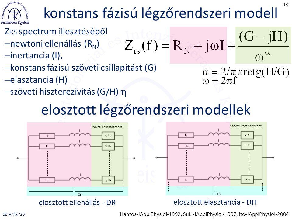 SE AITK '10 G, H R1R1 R2R2 RnRn Szöveti kompartment G, H Cs , H 1 R , H 2 , H n R R Szöveti kompartment Cs konstans fázisú légzőrendszeri modell Z RS spectrum illesztéséből – newtoni ellenállás (R N ) – inertancia (I), – konstans fázisú szöveti csillapítást (G) – elasztancia (H) – szöveti hiszterezivitás (G/H)  Hantos-JApplPhysiol-1992, Suki-JApplPhysiol-1997, Ito-JApplPhysiol-2004 13 elosztott légzőrendszeri modellek elosztott ellenállás - DR elosztott elasztancia - DH