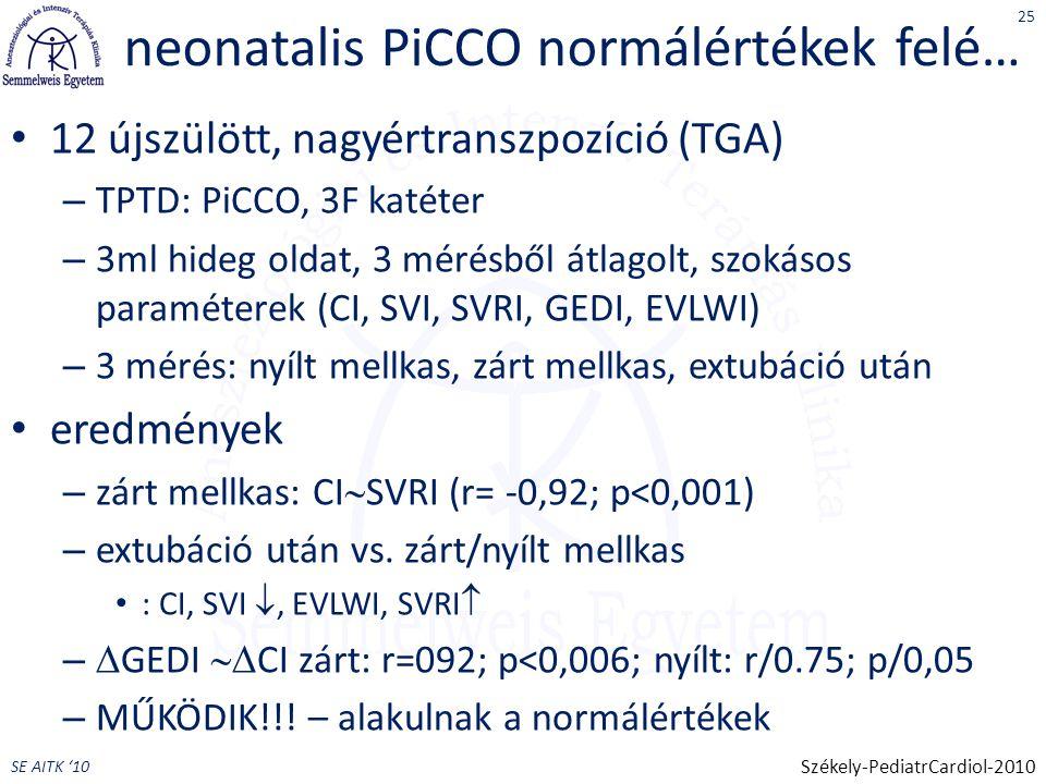 SE AITK '10 neonatalis PiCCO normálértékek felé… 12 újszülött, nagyértranszpozíció (TGA) – TPTD: PiCCO, 3F katéter – 3ml hideg oldat, 3 mérésből átlagolt, szokásos paraméterek (CI, SVI, SVRI, GEDI, EVLWI) – 3 mérés: nyílt mellkas, zárt mellkas, extubáció után eredmények – zárt mellkas: CI  SVRI (r= -0,92; p<0,001) – extubáció után vs.
