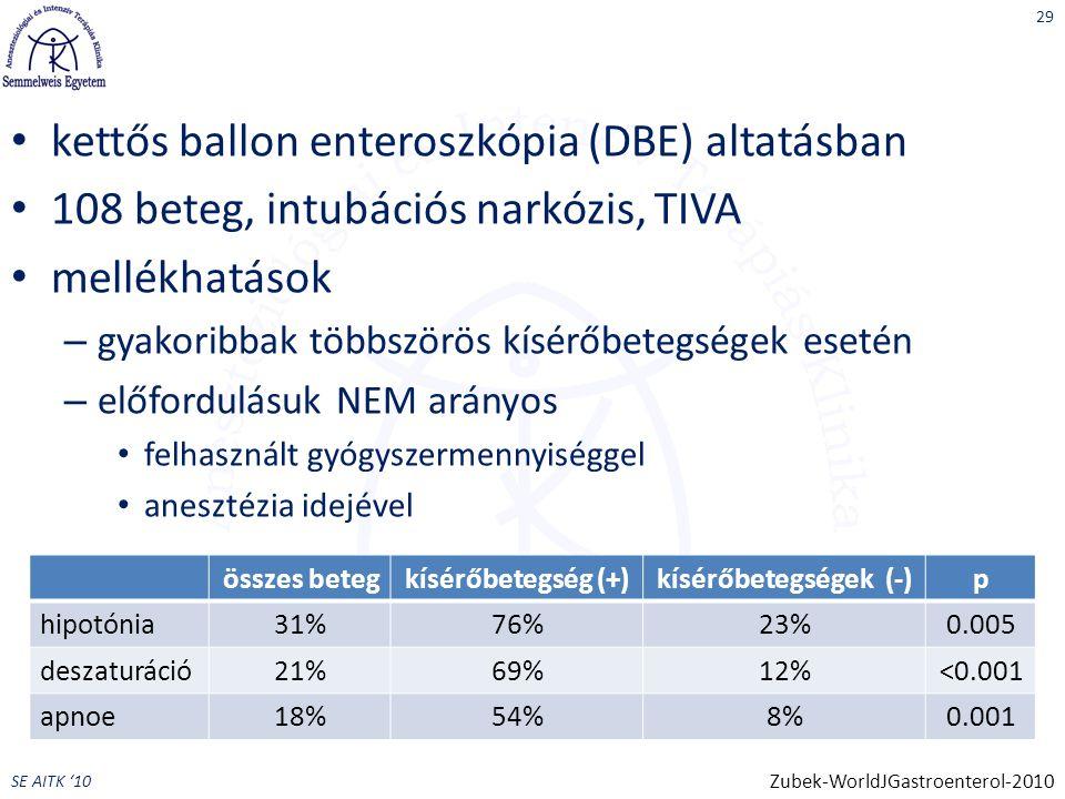 SE AITK '10 kettős ballon enteroszkópia (DBE) altatásban 108 beteg, intubációs narkózis, TIVA mellékhatások – gyakoribbak többszörös kísérőbetegségek esetén – előfordulásuk NEM arányos felhasznált gyógyszermennyiséggel anesztézia idejével 29 összes betegkísérőbetegség (+)kísérőbetegségek (-)p hipotónia 31%76%23%0.005 deszaturáció 21%69%12%<0.001 apnoe 18%54%8%0.001 Zubek-WorldJGastroenterol-2010