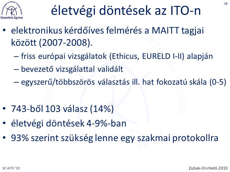 SE AITK '10 életvégi döntések az ITO-n elektronikus kérdőíves felmérés a MAITT tagjai között (2007-2008).