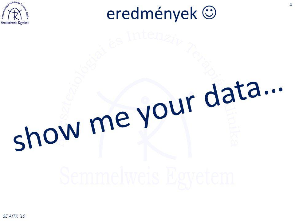 SE AITK '10 eredmények show me your data… 4