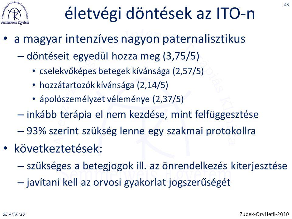 SE AITK '10 életvégi döntések az ITO-n a magyar intenzíves nagyon paternalisztikus – döntéseit egyedül hozza meg (3,75/5) cselekvőképes betegek kívánsága (2,57/5) hozzátartozók kívánsága (2,14/5) ápolószemélyzet véleménye (2,37/5) – inkább terápia el nem kezdése, mint felfüggesztése – 93% szerint szükség lenne egy szakmai protokollra következtetések: – szükséges a betegjogok ill.