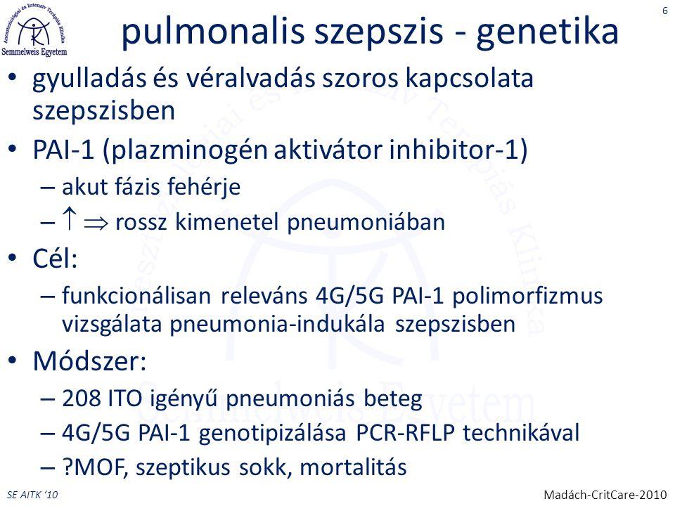 SE AITK '10 pulmonalis szepszis - genetika gyulladás és véralvadás szoros kapcsolata szepszisben PAI-1 (plazminogén aktivátor inhibitor-1) – akut fázis fehérje –   rossz kimenetel pneumoniában Cél: – funkcionálisan releváns 4G/5G PAI-1 polimorfizmus vizsgálata pneumonia-indukála szepszisben Módszer: – 208 ITO igényű pneumoniás beteg – 4G/5G PAI-1 genotipizálása PCR-RFLP technikával – ?MOF, szeptikus sokk, mortalitás 6 Madách-CritCare-2010