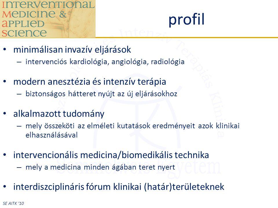 SE AITK '10 profil minimálisan invazív eljárások – intervenciós kardiológia, angiológia, radiológia modern anesztézia és intenzív terápia – biztonságos hátteret nyújt az új eljárásokhoz alkalmazott tudomány – mely összeköti az elméleti kutatások eredményeit azok klinikai elhasználásával intervencionális medicina/biomedikális technika – mely a medicina minden ágában teret nyert interdiszciplináris fórum klinikai (határ)területeknek